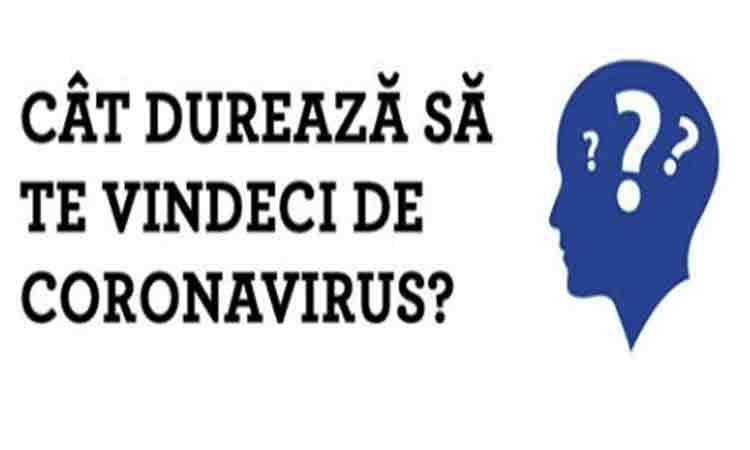 Cat-dureaza-sa-te-vindeci-de-Coronavirus
