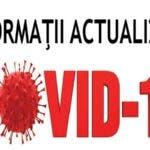 2.069 cazuri noi de infectii cu,Covid-19. Cele mai multe in Bucuresti, Alba si Valcea